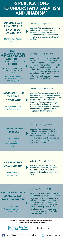 group on salafism infographics(2)